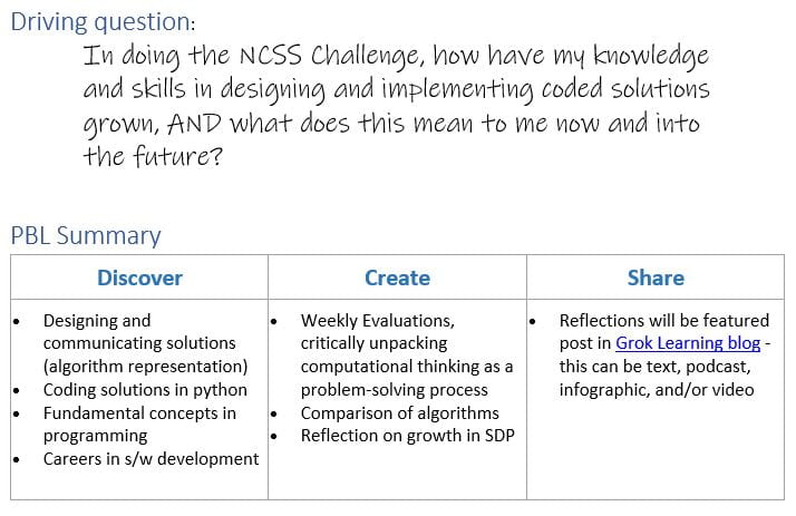 In doing the NCSS Challenge, how have my knowledge and skills in designing and implementing coded solutions grown, AND what does this mean to me now and into the future?